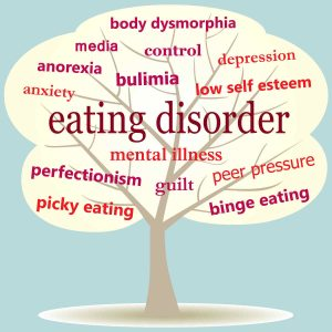 animated tree with eating disorder names on